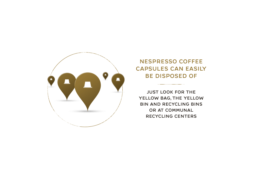 Recycling made easy <b>Nespresso</b> coffee capsules can easily be disposed of just look for the Yellow Bag, the Yellow Bin and recycling bins or at communal recycling centers