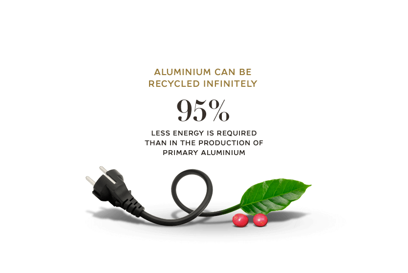 Aluminium can be recycled infinitely. 95% less energy is required than in the production of primary aluminium